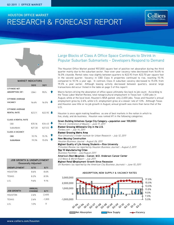 Q3 2011 | OFFICE MARKET    HOUSTON OFFICE MARKETRESEARCH & FORECAST REPORT                                         Large B...