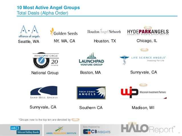 10 Most Active Angel Groups Total Deals (Alpha Order)  Seattle, WA  NY, MA, CA  National Group  Sunnyvale, CA  Houston, TX...