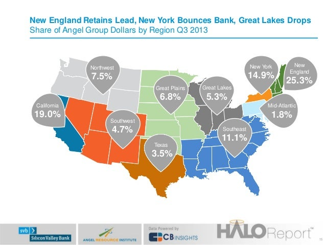 New England Retains Lead, New York Bounces Bank, Great Lakes Drops Share of Angel Group Dollars by Region Q3 2013  Northwe...