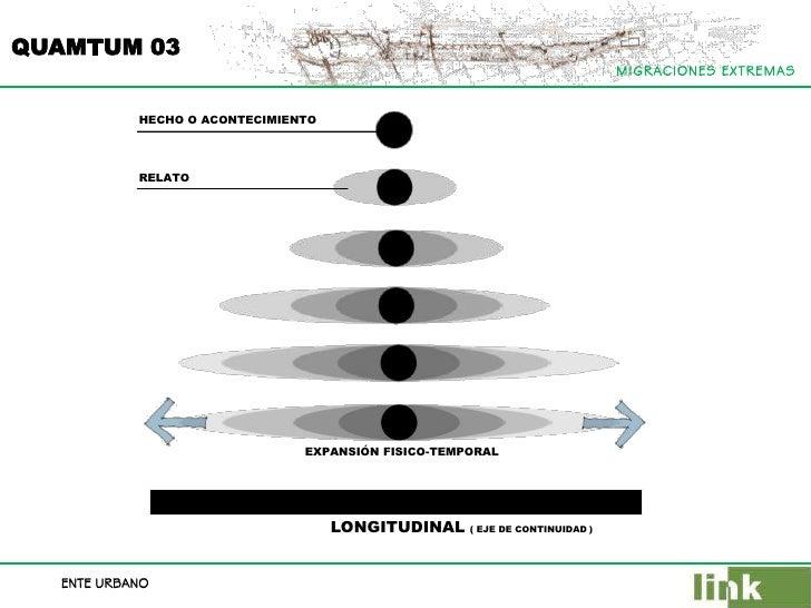 QUAMTUM 03<br />Relaciones de escala media<br />HECHO O ACONTECIMIENTO<br />RELATO<br />EXPANSIÓN FISICO-TEMPORAL<br />LON...