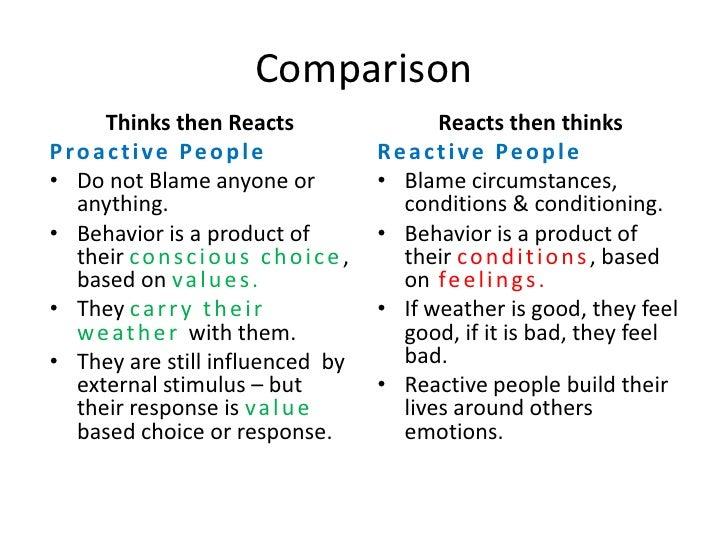 Reactive Attitudes