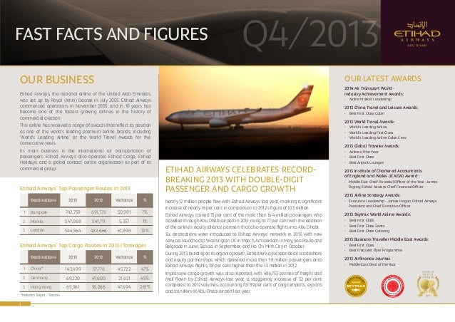 FAST FACTS AND FIGURES  Q4/2013  OUR BUSINESS  OUR LATEST AWARDS 2014 Air Transport World Industry Achievement Awards:  Et...