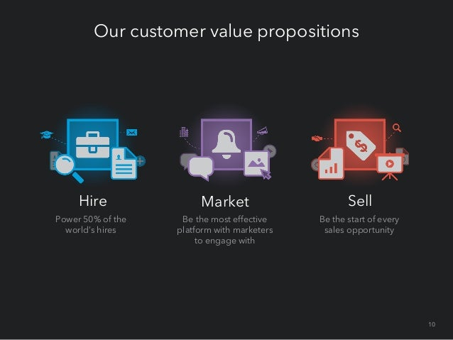 Our operating priorities  Talent  Technology  Product  Monetization  Build a world class team  Create data driven developm...