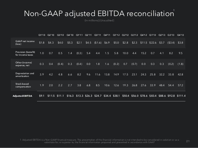 Guidance  1, 2  Q1 2014  FY 2014  Revenue  $455-460  $2,020-2,050  Adjusted EBITDA  $106-108  ~$490  Depreciation & amorti...