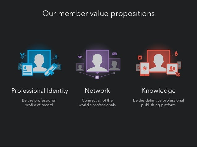 Growing global network  1  >2 New  Members worldwide  Members per second  277M  1  187M  2  Monthly unique visitors  1 As ...