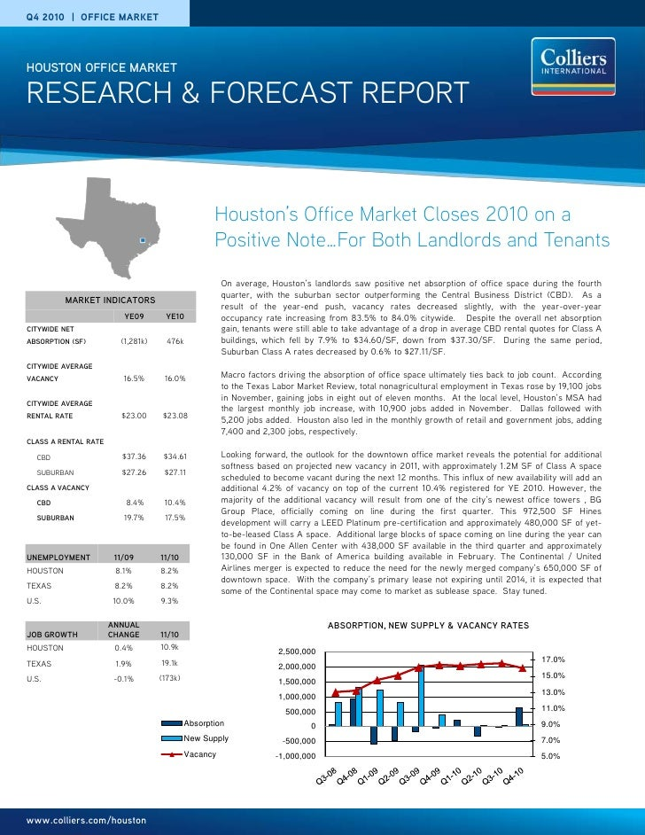 Q4 2010 | OFFICE MARKET    HOUSTON OFFICE MARKET  RESEARCH & FORECAST REPORT                                              ...