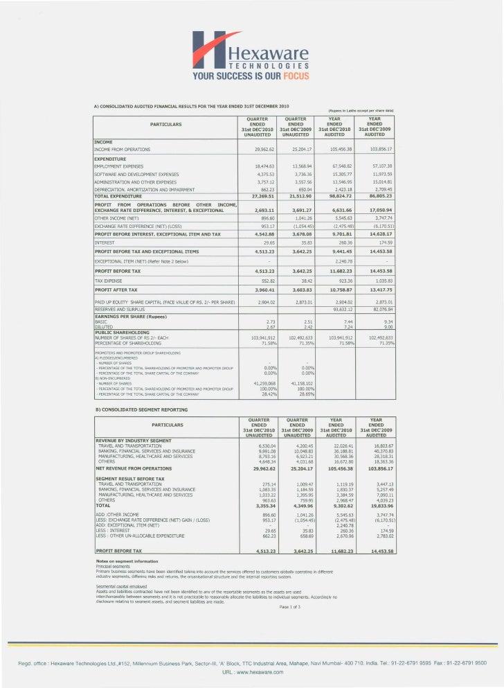 Q4 2010 results