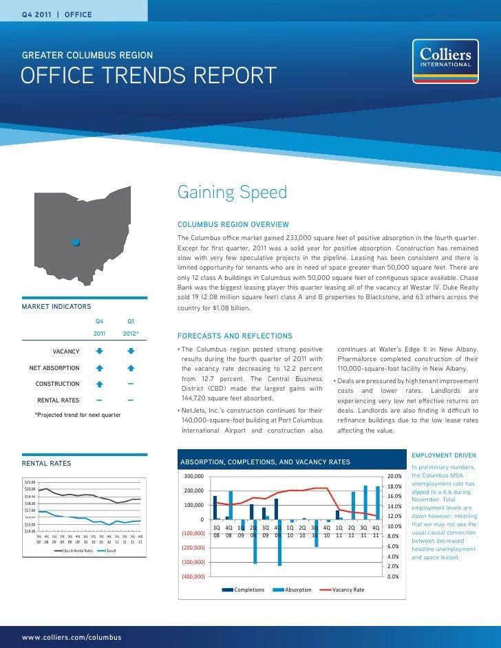 Q4 2011   OFFICEGREATER COLUMBUS REGIONOFFICE TRENDS REPORT                                               Gaining Speed   ...