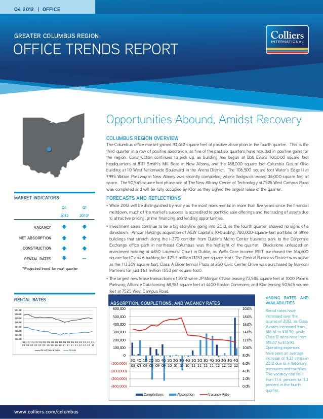 Office Trends ReportGreater Columbus Regionwww.colliers.com/columbusOpportunities Abound, Amidst RecoveryColumbus region o...