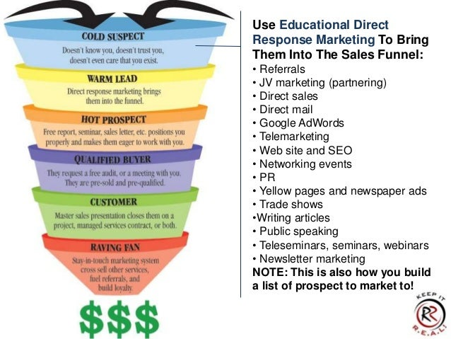 A Quality Auto Sales >> MSP Marketing Tips: How to Double the Number of Managed Services Clie…
