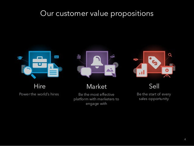 Hire Power the world's hires Market Be the most effective platform with marketers to engage with Sell Be the start of ever...