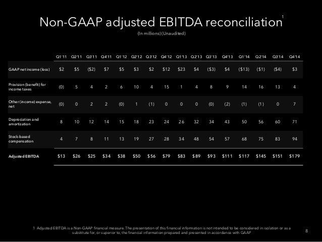 Non-GAAP adjusted EBITDA reconciliation (In millions) (Unaudited) Q1'11 Q2'11 Q3'11 Q4'11 Q1'12 Q2'12 Q3'12 Q4'12 Q1'13 Q2...