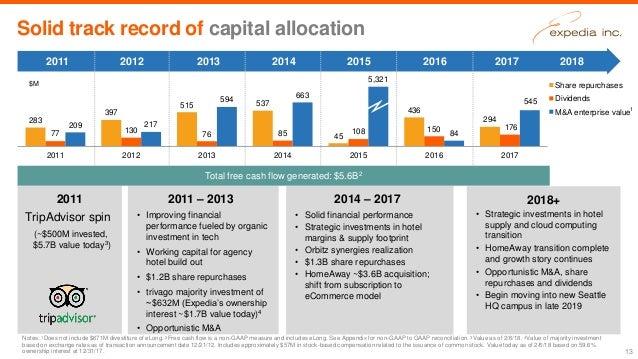 Expedia's Q4 2017 Investor Presentation