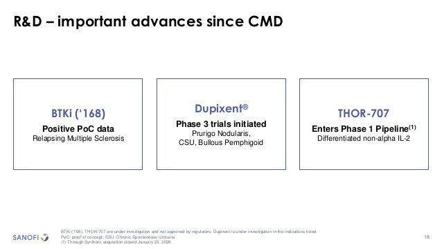 18 R&D – important advances since CMD BTKi ('168), THOR-707 are under investigation and not approved by regulators. Dupixe...