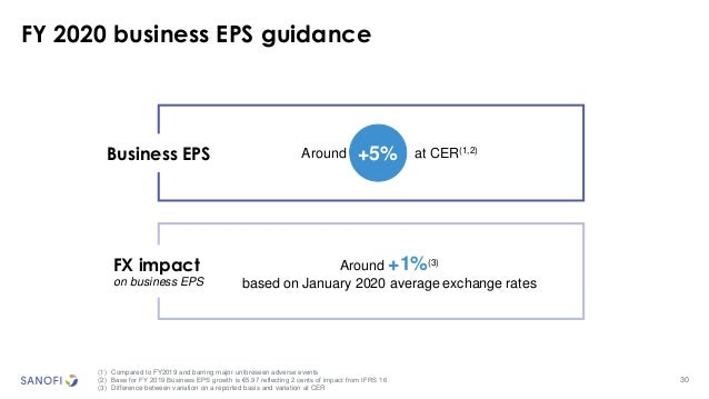 30 FY 2020 business EPS guidance (1) Compared to FY2019 and barring major unforeseen adverse events (2) Base for FY 2019 B...