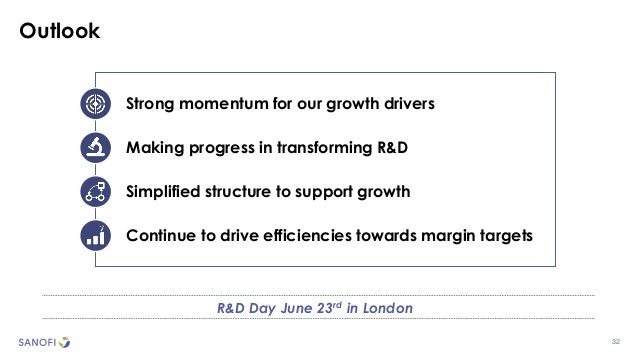 32 Outlook Strong momentum for our growth drivers Simplified structure to support growth Making progress in transforming R...