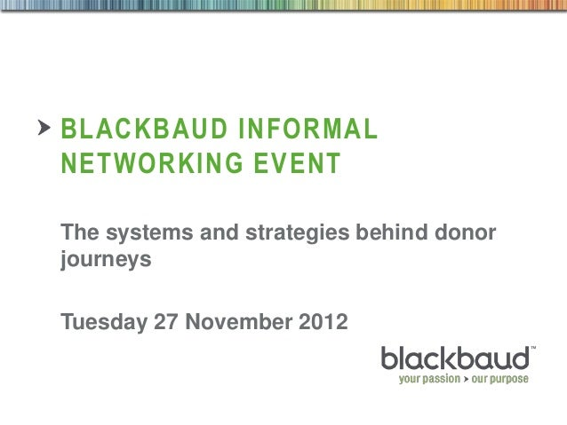 5/30/2014 Footer 1 BLACKBAUD INFORMAL NETWORKING EVENT The systems and strategies behind donor journeys Tuesday 27 Novembe...