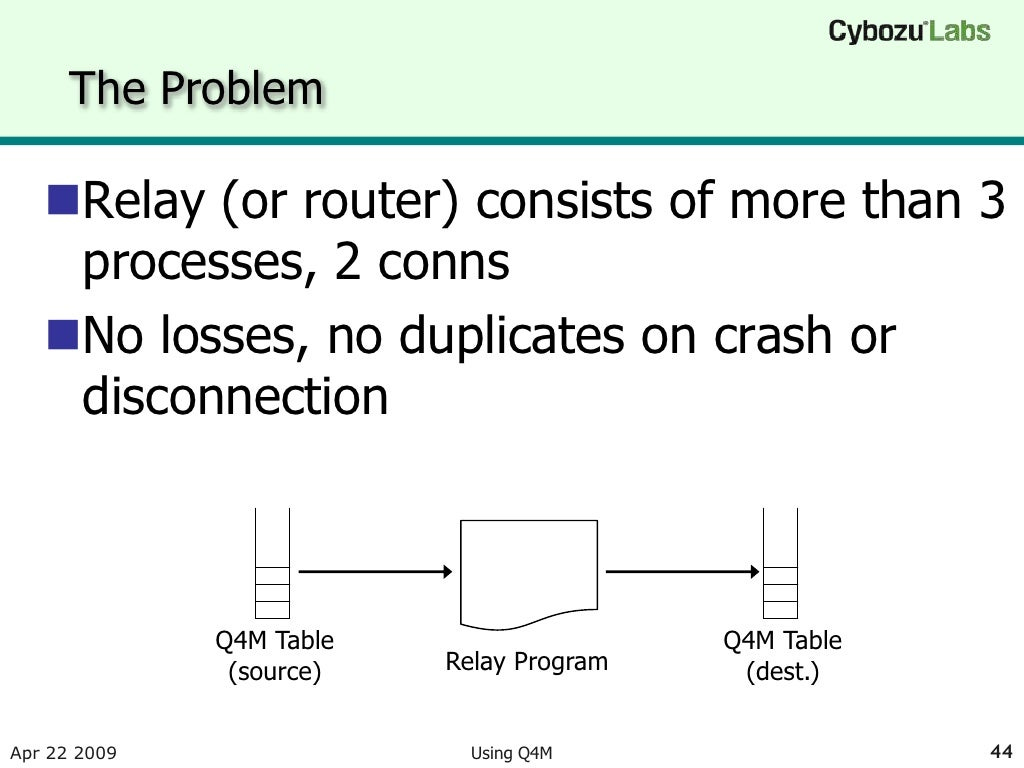 The Problem Relay  Or Router