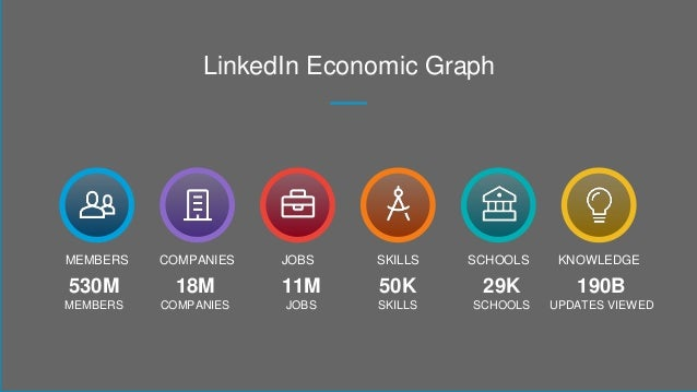 Linkedin Talent Solutions Product Updates Q4 2017
