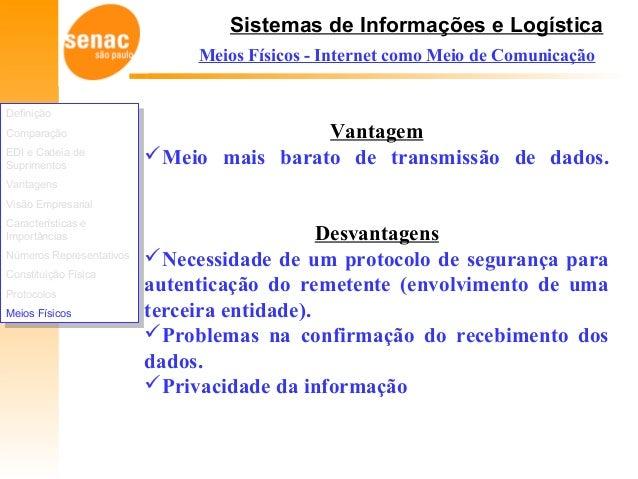 Sistemas de Informações e Logística Meios Físicos - Internet como Meio de Comunicação Vantagem Meio mais barato de transm...