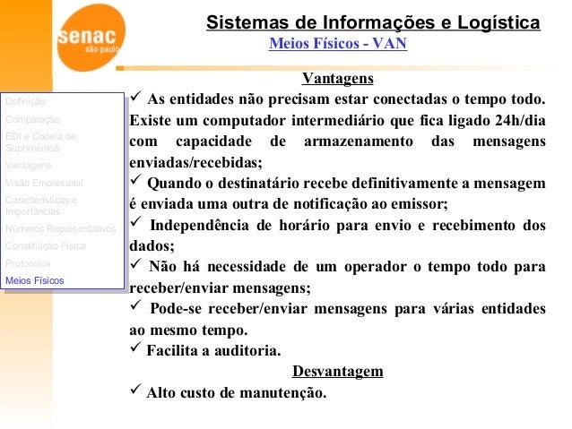 Sistemas de Informações e Logística Meios Físicos - VAN Vantagens  As entidades não precisam estar conectadas o tempo tod...