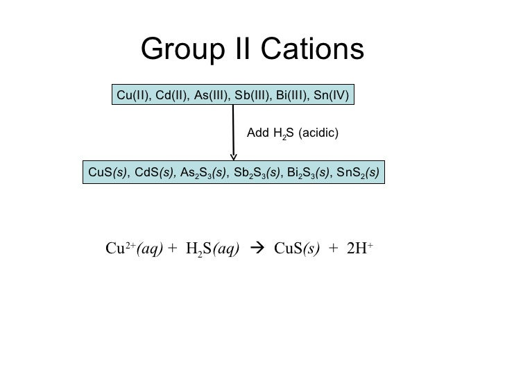 Other Chem Presentation :)) on group 2 metals, group 2 flow chart, group 2 minerals, group 2 elements,