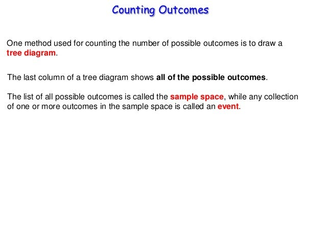 Counting Outcomes One method used for counting the number of possible outcomes is to draw a tree diagram. The last column ...