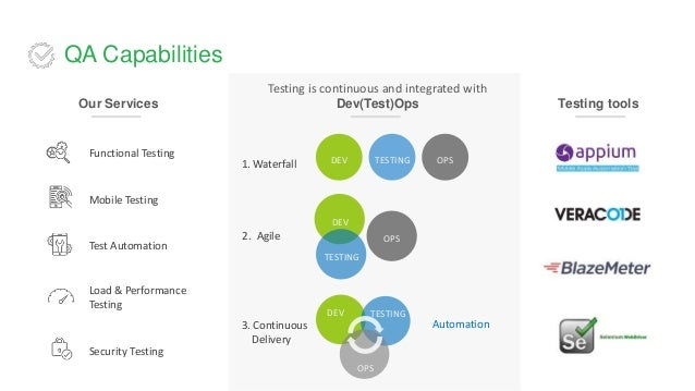 QA Capabilities Our Services Mobile Testing Test Automation Load & Performance Testing Security Testing Functional Testing...