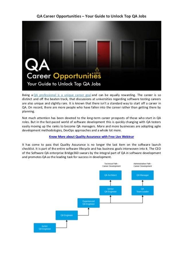 QA Career Opportunities Your Guide To Unlock Top QA Jobs