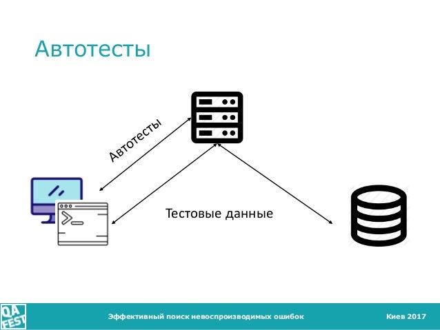 Киев 2017 Автотесты Эффективный поиск невоспроизводимых ошибок Тестовые данные