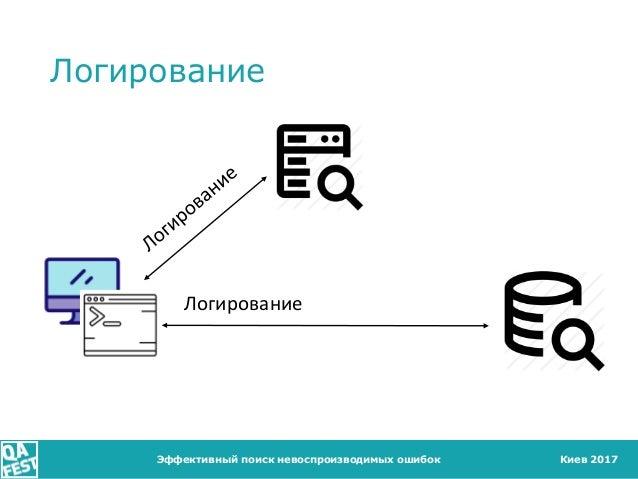 Киев 2017 Логирование Эффективный поиск невоспроизводимых ошибок Логирование