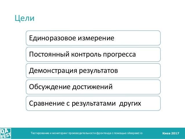 Киев 2017 Цели Тестирование и мониторинг производительности фронтенда с помощью sitespeed.io Единоразовое измерение Постоя...