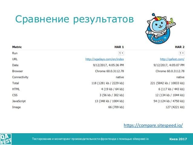 Киев 2017 Сравнение результатов Тестирование и мониторинг производительности фронтенда с помощью sitespeed.io https://comp...