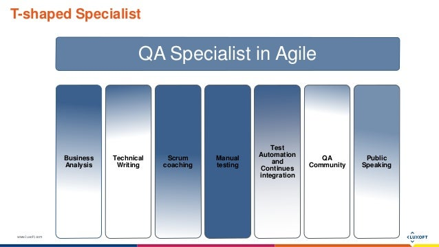 www.luxoft.com T-shaped Specialist QA Specialist in Agile Business Analysis Technical Writing Scrum coaching Manual testin...