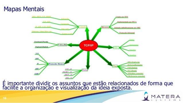 16 Mapas Mentais É importante dividir os assuntos que estão relacionados de forma que facilite a organização e visualizaçã...