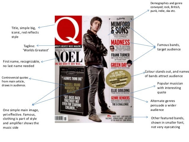 Demographics and genre                                      conveyed; rock, British,                                      ...