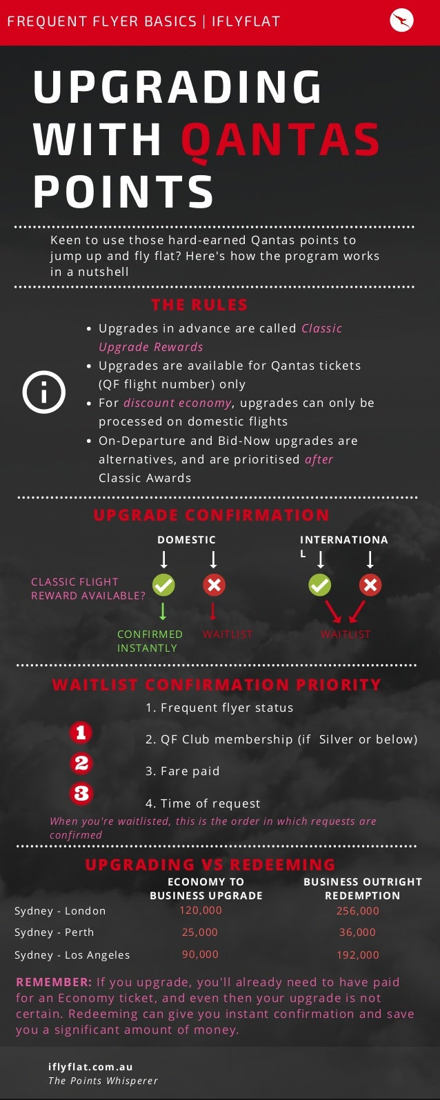 How to - Upgrading with Qantas frequent flyer points