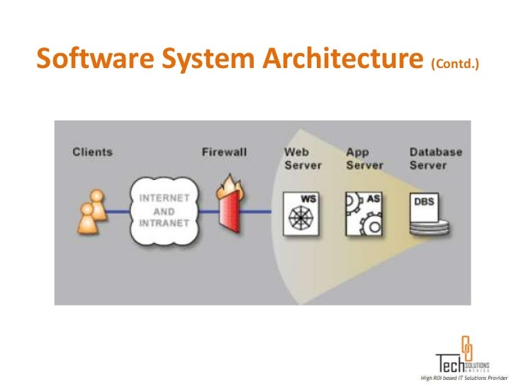 Quality assurance and software testing software system architecture contd ccuart Gallery