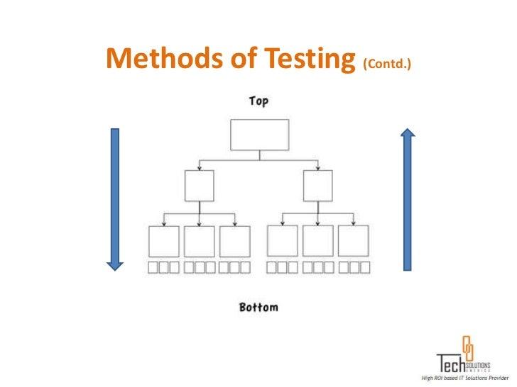 Methods of Testing (Contd.)