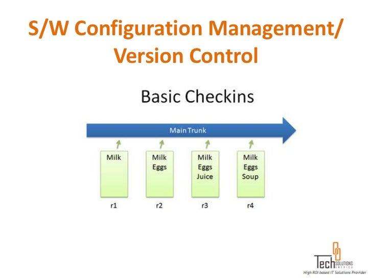 S/W Configuration Management/       Version Control