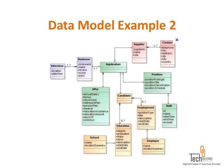 Data Model Example 2