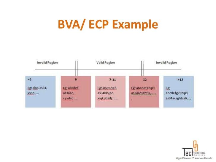 BVA/ ECP Example