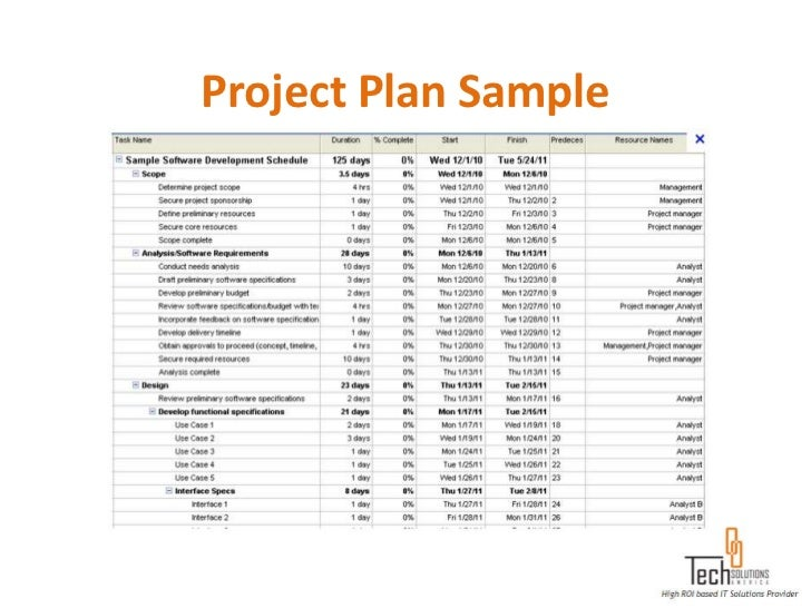 example of test plan in software testing - Template