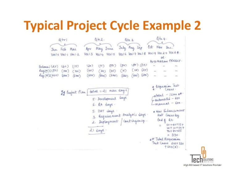 Typical Project Cycle Example 2