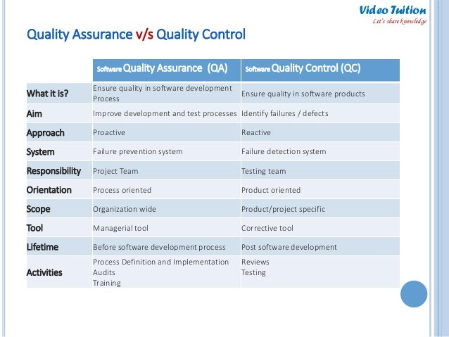 managment defination comparison The fields of health care management and health care administration may sound similar both practices involve management responsibilities within a health care system.