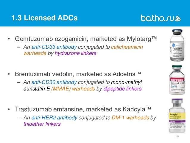 1.3 Licensed ADCs • Gemtuzumab ozogamicin, marketed as Mylotarg™ – An anti-CD33 antibody conjugated to calicheamicin warhe...