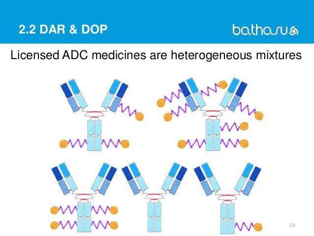 2.2 DAR & DOP 22 Licensed ADC medicines are heterogeneous mixtures