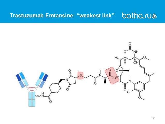 "Trastuzumab Emtansine: ""weakest link"" 50"