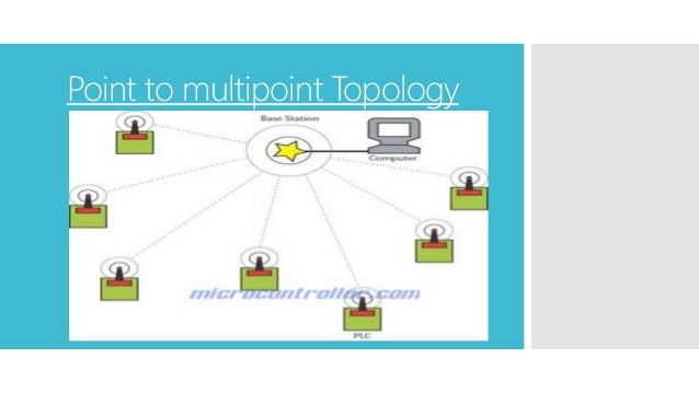 Multipoint Topology WI FI VS LIFI