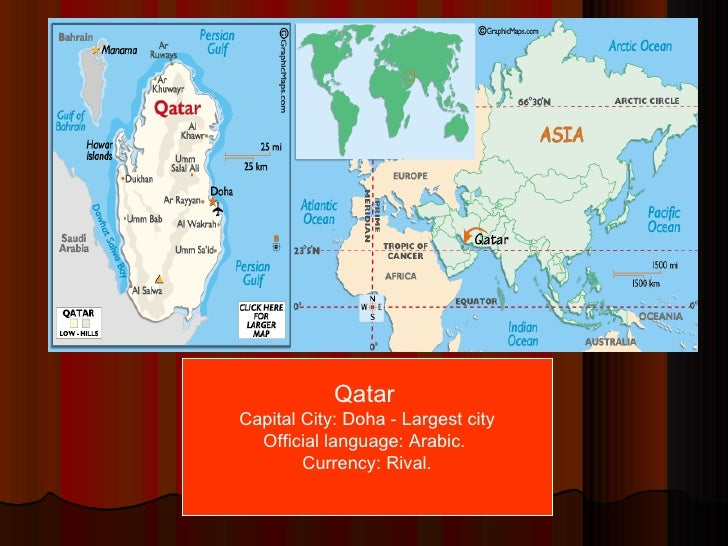 Qatar   Capital City: Doha - Largest city Official language: Arabic.  Currency: Rival.